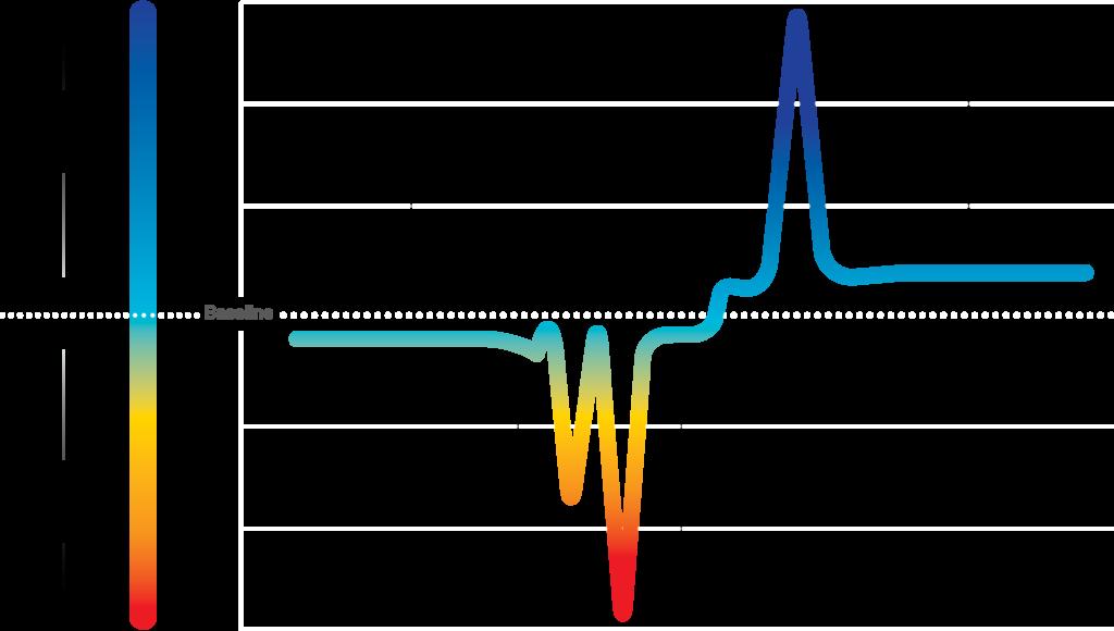 PainTrace-Pain Scale Explainer Chart